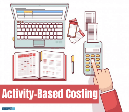 What is Activity-Based Costing (ABC)?