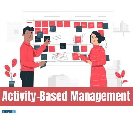 What is Activity-Based Management (ABM)?
