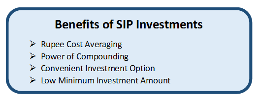 Benefits Of SIP (Systematic Investment Plans)