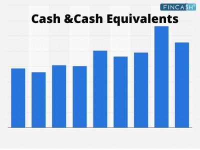 Cash & Cash Equivalent