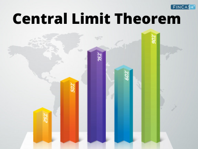 Cenral Limit Theorem