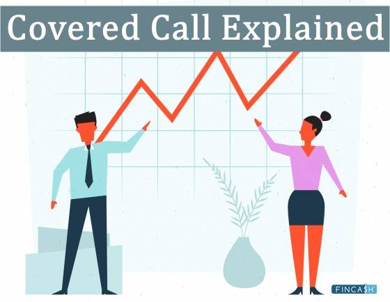 Unfolding the Term Covered Call