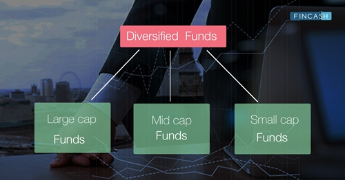 Diversified Funds or Multi Cap Funds: Why Should You Invest?
