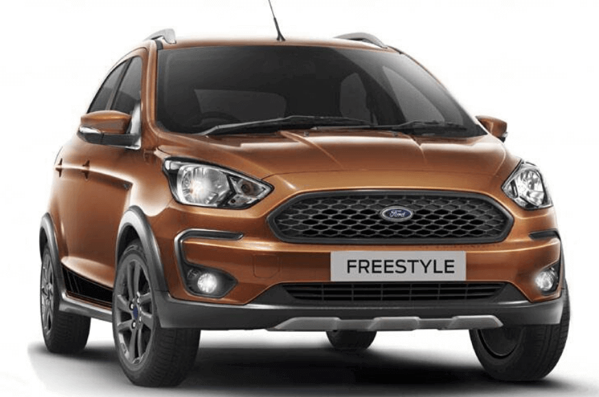 Top Ford Cars Under Rs 10 Lakhs In 2020 Fincash