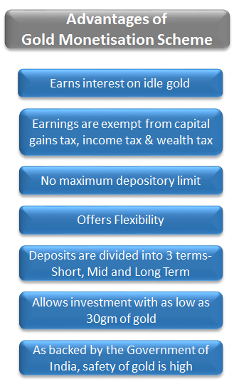 GMS-Benefits