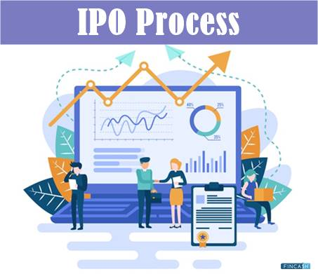 Understand Everything About Initial Public Offering (IPO)