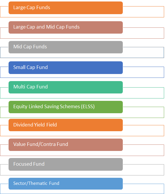 A Guide to SEBI's New Mutual Fund Categorisation