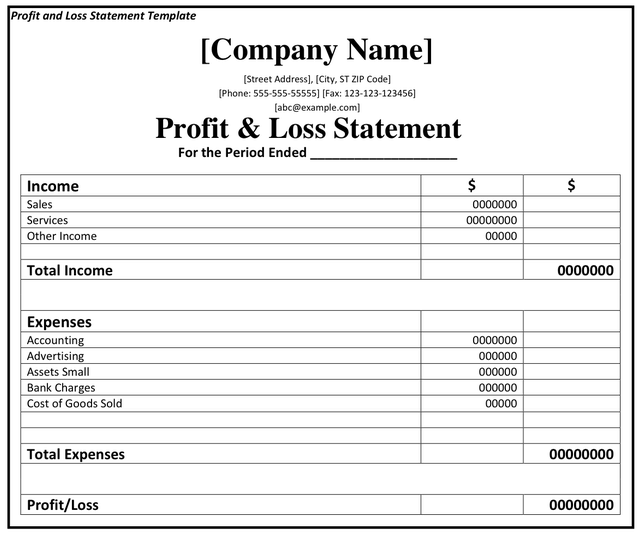 Profit and Loss Statement (P&L)