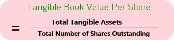 Tangible Book Value Per Share (TBVP)