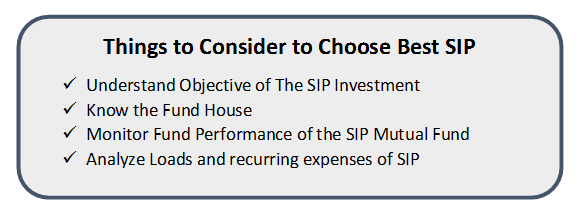 Best Performing SIP Plans in India 2019