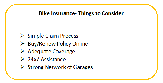 Best Bike Insurance Companies in India