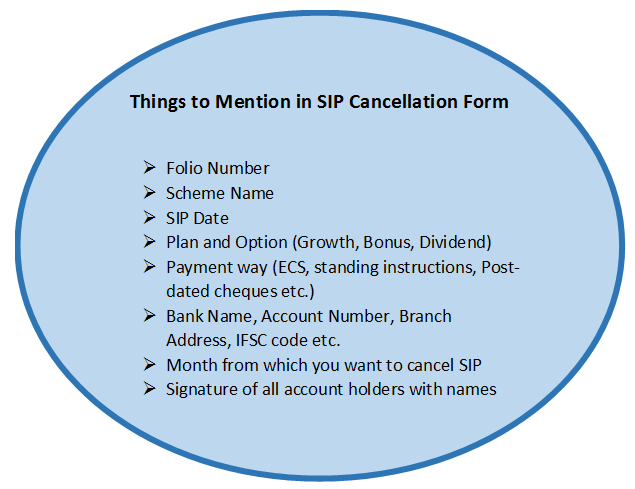 How to Cancel a SIP?