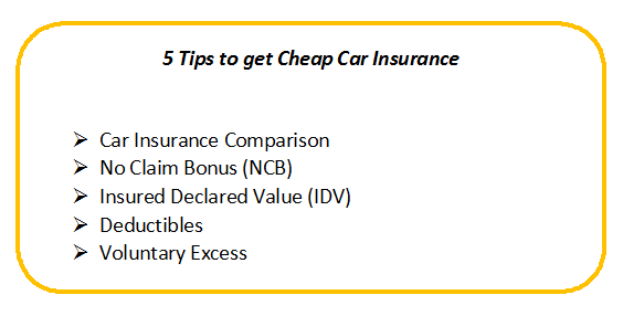 5 Ways to Get Cheap Car Insurance