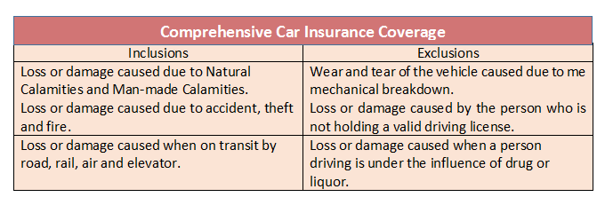 comprehensive-car-insurance