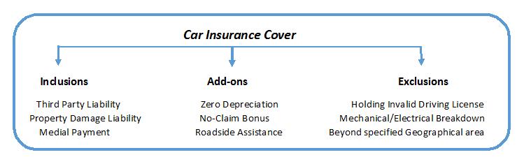 car-insurance-cover