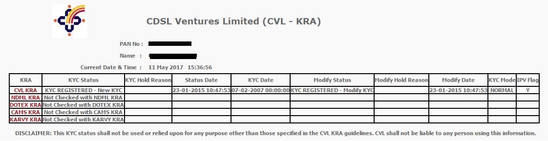 KYC-Status