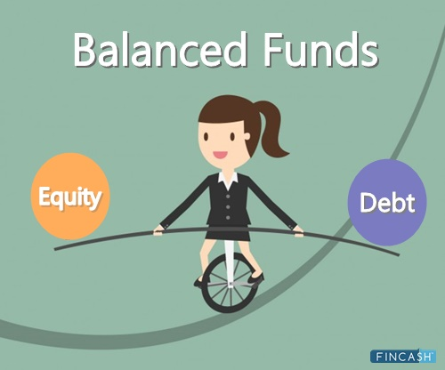 Best Balanced Mutual Funds India 2019