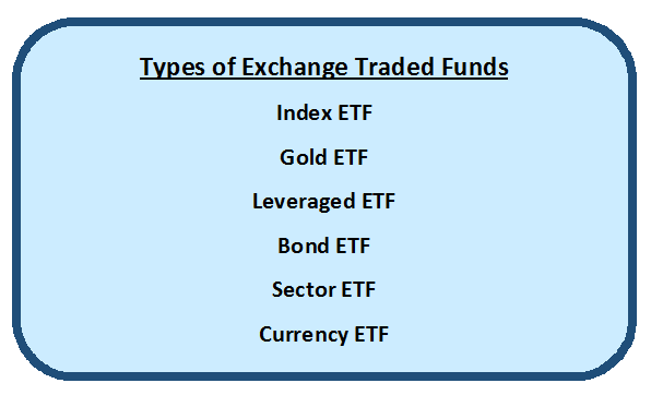 types-of-etfs