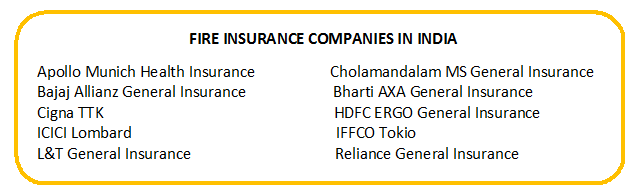 fire-insurance-companies