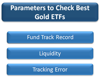 Best Gold ETFs to Invest in 2021