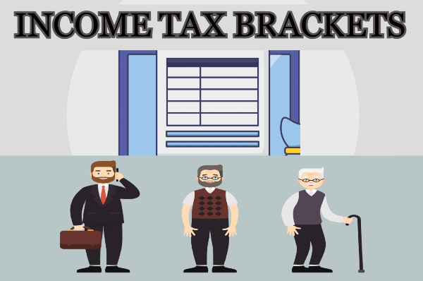 Income Tax Brackets in India for FY 2020-21 (AY 2021-22)