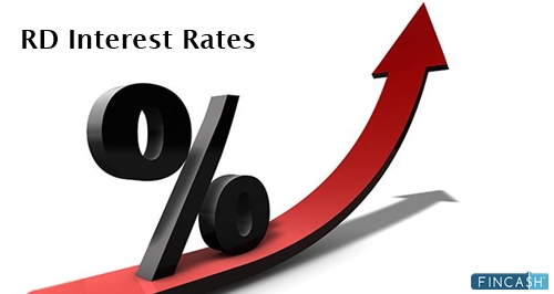 RD Interest Rates 2019