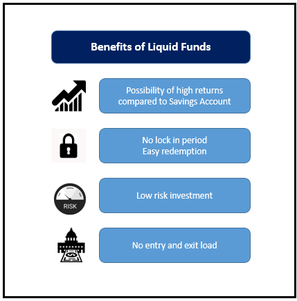 benefits-liquid-funds