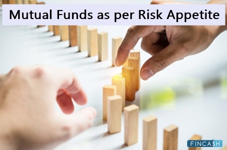 Top Ranked Mutual Funds as per Risk Appetite