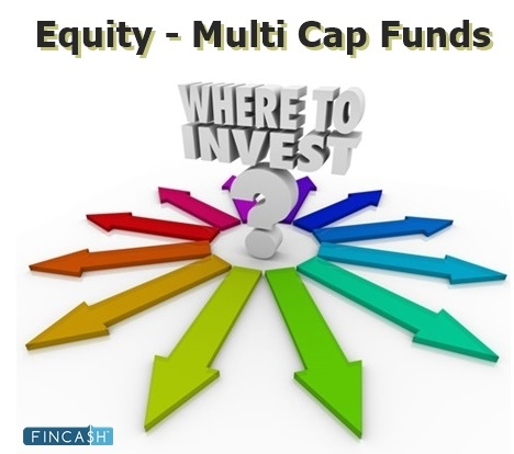 Best Multicap Mutual Funds to Invest in 2019