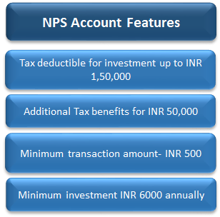 nps-account-features