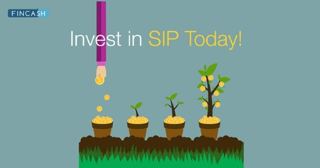 Best SIP Plans for 3 Year Investment 2019 - 2020