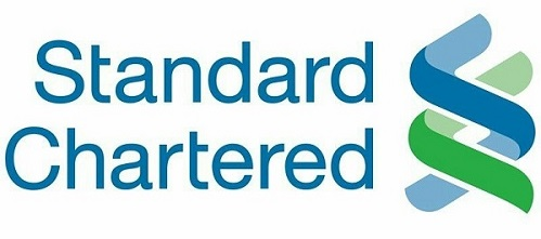 Standard Chartered Credit Card - Key Features & Rewards
