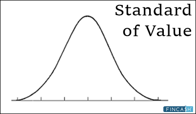 Standard of Value